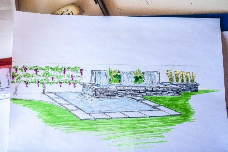 Création de jardins en dessin devient réel pour votre espace extérieur
